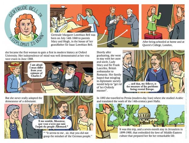 Gertrude Bell strips1